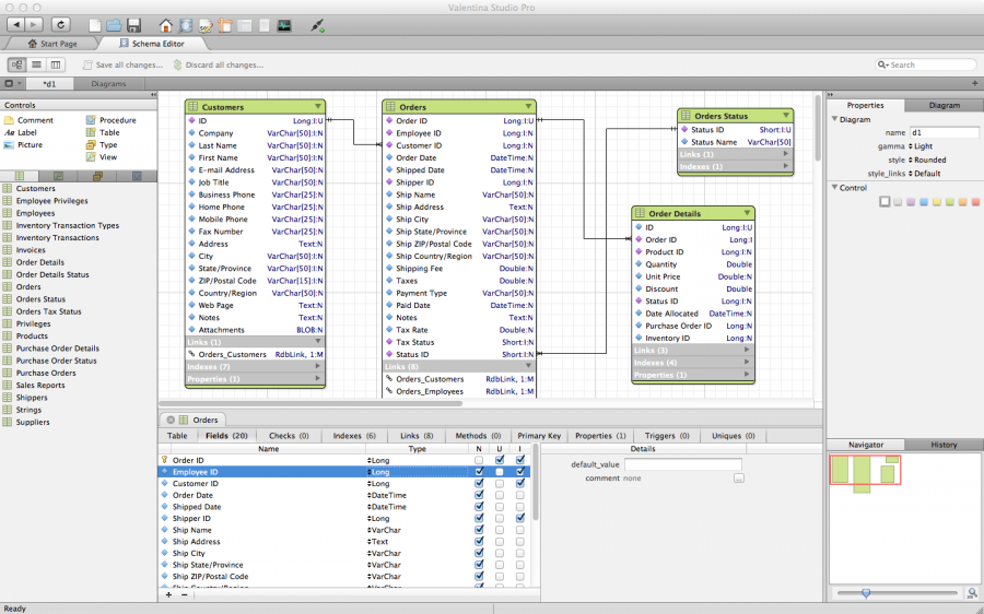 database modeling - Db Schema Design Tool